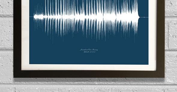 Acústica, Música e Áudio para música eletrônica